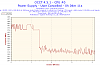 2020-05-20-14h25-frequency-cpu-0.png