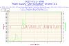 2020-05-20-14h25-voltage-vin6.png