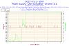 2020-05-20-14h25-voltage-vin7.png