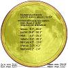 300px-comparison_angular_diameter.jpg